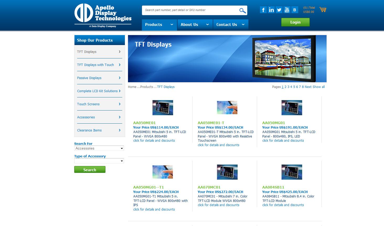 display engineering integrated circumstance study